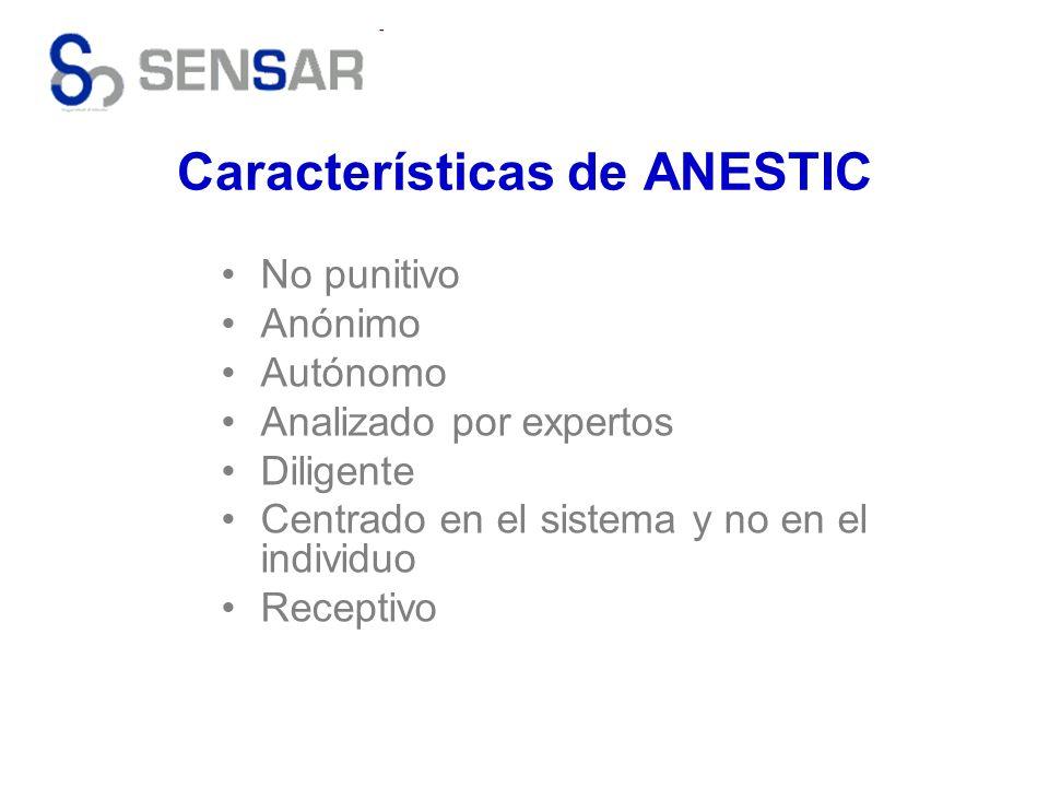 Características de ANESTIC No punitivo Anónimo Autónomo Analizado por expertos Diligente Centrado en el sistema y no en el individuo Receptivo