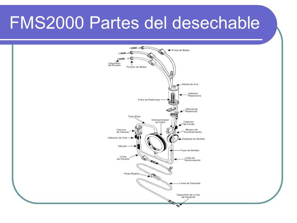 FMS2000 Partes del desechable