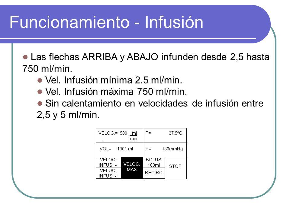 Funcionamiento - Infusión Las flechas ARRIBA y ABAJO infunden desde 2,5 hasta 750 ml/min. Vel. Infusión mínima 2.5 ml/min. Vel. Infusión máxima 750 ml