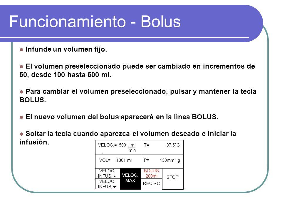 Funcionamiento - Bolus Infunde un volumen fijo. El volumen preseleccionado puede ser cambiado en incrementos de 50, desde 100 hasta 500 ml. Para cambi
