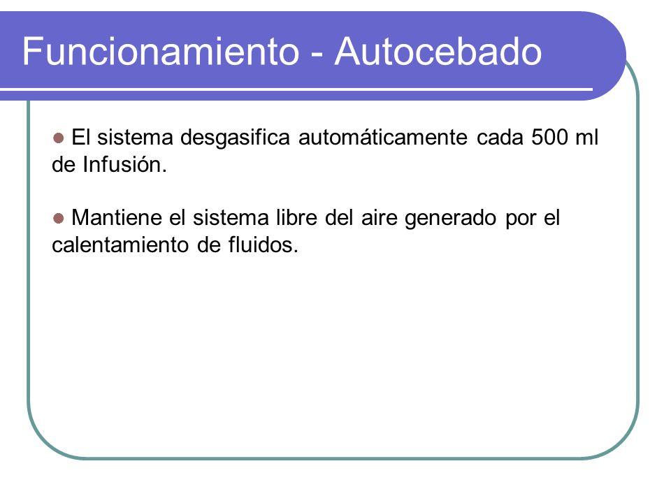 Funcionamiento - Autocebado El sistema desgasifica automáticamente cada 500 ml de Infusión.