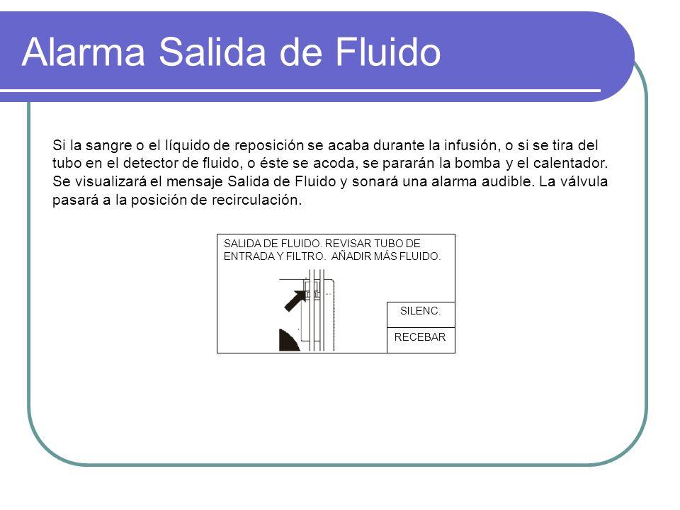 Alarma Salida de Fluido SALIDA DE FLUIDO.REVISAR TUBO DE ENTRADA Y FILTRO.