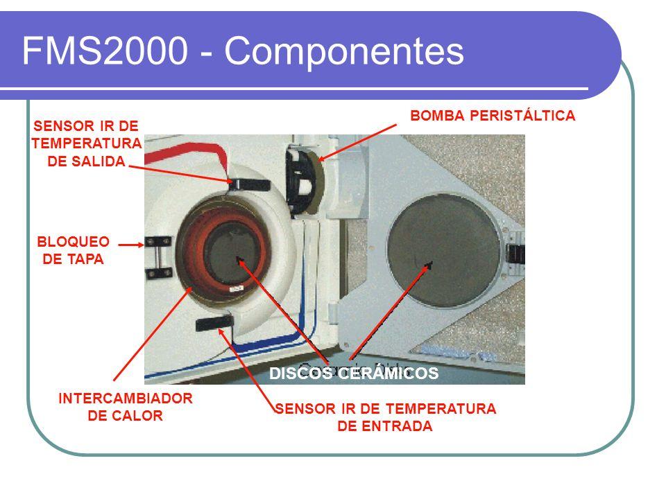 FMS2000 - Componentes DISCOS CERÁMICOS INTERCAMBIADOR DE CALOR BLOQUEO DE TAPA BOMBA PERISTÁLTICA SENSOR IR DE TEMPERATURA DE ENTRADA SENSOR IR DE TEM