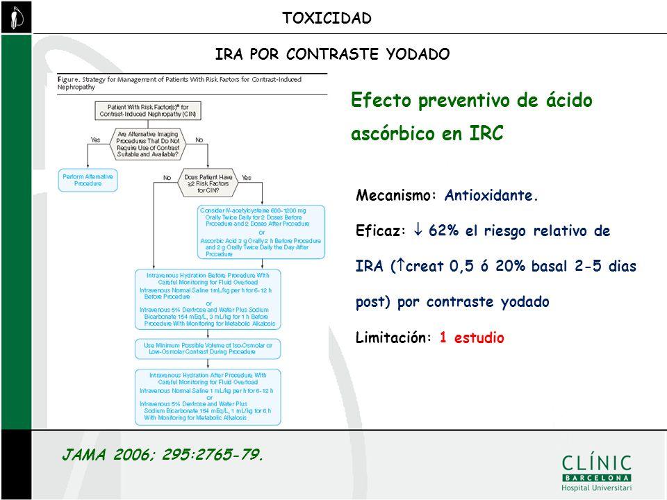 Efecto preventivo de ácido ascórbico en IRC JAMA 2006; 295:2765-79. IRA POR CONTRASTE YODADO TOXICIDAD Mecanismo: Antioxidante. Eficaz: 62% el riesgo