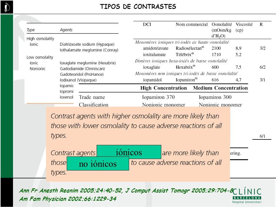 Ann Fr Anesth Reanim 2005;24:40-52, J Comput Assist Tomogr 2005;29:704-8 Am Fam Physician 2002;66:1229-34 TIPOS DE CONTRASTES iónicos no iónicos