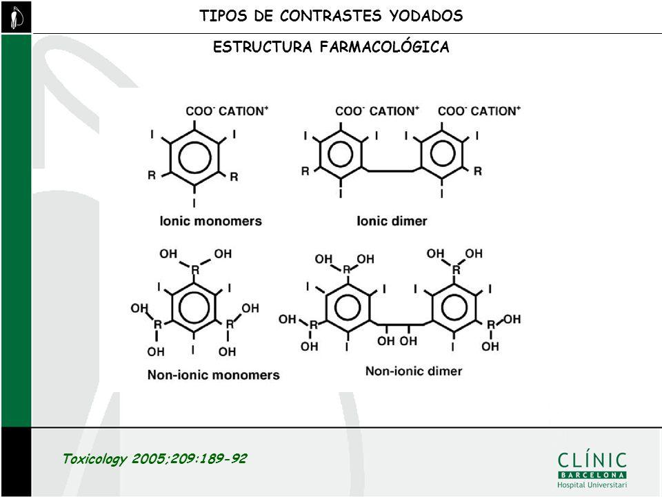 Toxicology 2005;209:189-92 TIPOS DE CONTRASTES YODADOS ESTRUCTURA FARMACOLÓGICA