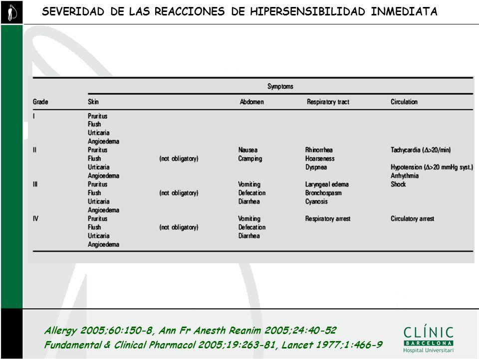 SEVERIDAD DE LAS REACCIONES DE HIPERSENSIBILIDAD INMEDIATA Allergy 2005;60:150-8, Ann Fr Anesth Reanim 2005;24:40-52 Fundamental & Clinical Pharmacol