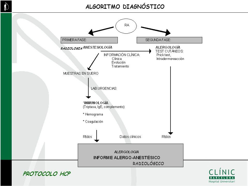 ALGORITMO DIAGNÓSTICO RADIOLOGIA RADIOLÓGICO