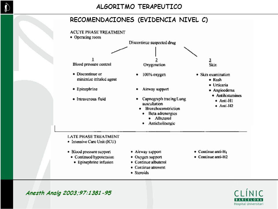ALGORITMO TERAPEUTICO Anesth Analg 2003;97:1381-95 RECOMENDACIONES (EVIDENCIA NIVEL C)
