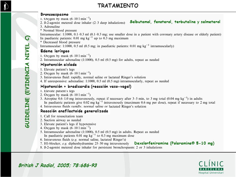 TRATAMIENTO British J Radiol, 2005; 78:686–93 GUIDELINE (EVIDENCIA NIVEL C) Dexclorfeniramina (Polaramine® 5-10 mg) Salbutamol, fenoterol, terbutalina