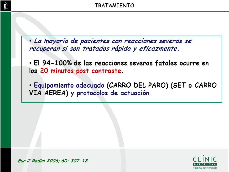 TRATAMIENTO Eur J Radiol 2006; 60: 307-13 La mayoría de pacientes con reacciones severas se recuperan si son tratados rápido y eficazmente. El 94-100%