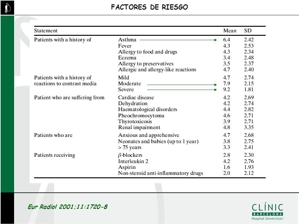 Eur Radiol 2001;11:1720-8 FACTORES DE RIESGO