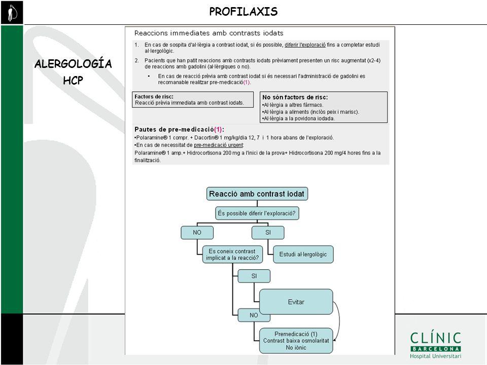 PROFILAXIS ALERGOLOGÍA HCP