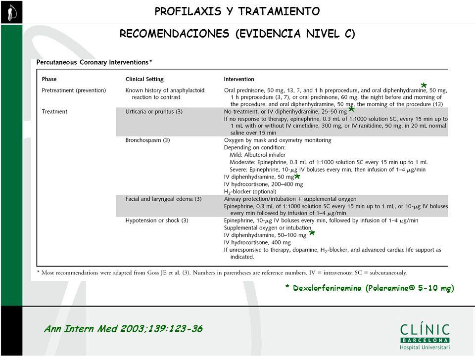 Ann Intern Med 2003;139:123-36 PROFILAXIS Y TRATAMIENTO RECOMENDACIONES (EVIDENCIA NIVEL C) * Dexclorfeniramina (Polaramine® 5-10 mg) * * * *