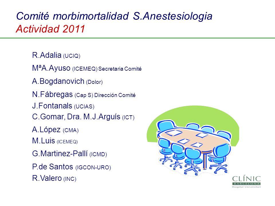 Comité morbimortalidad S.Anestesiologia Actividad 2011 R.Adalia (UCIQ) MªA.Ayuso (ICEMEQ) Secretaria Comité A.Bogdanovich (Dolor) N.Fábregas (Cap S) D