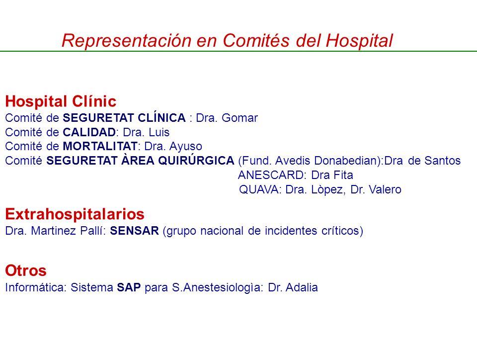 Representación en Comités del Hospital Hospital Clínic Comité de SEGURETAT CLÍNICA : Dra. Gomar Comité de CALIDAD: Dra. Luis Comité de MORTALITAT: Dra
