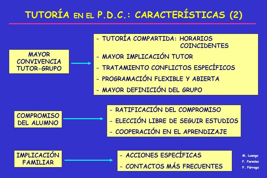 TUTORÍA EN EL P.D.C.: CARACTERÍSTICAS (2) COMPROMISO DEL ALUMNO MAYOR CONVIVENCIA TUTOR-GRUPO IMPLICACIÓN FAMILIAR - RATIFICACIÓN DEL COMPROMISO - ELE