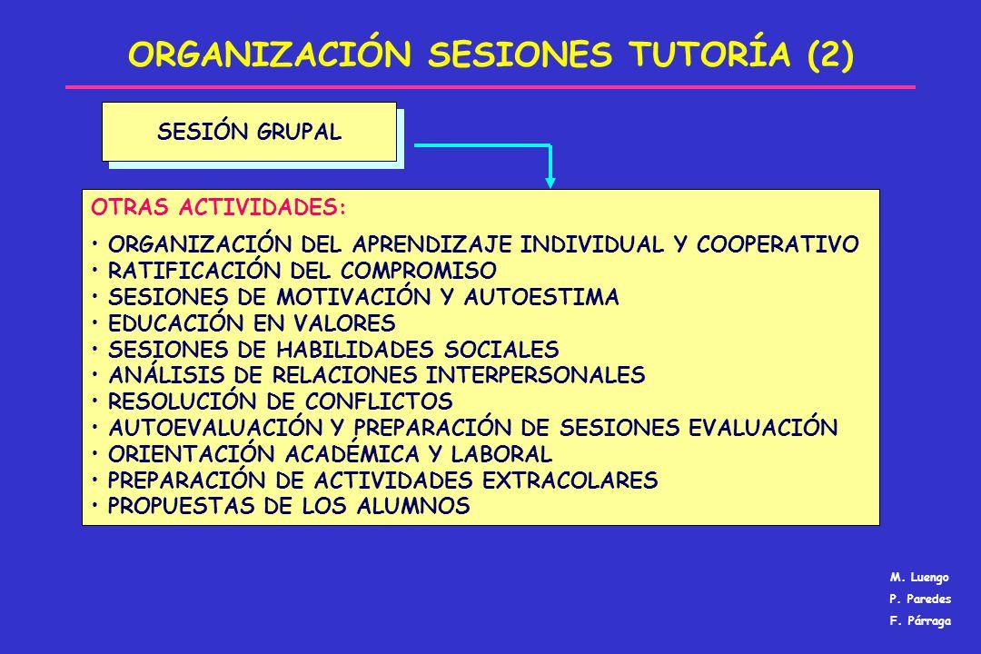 ORGANIZACIÓN SESIONES TUTORÍA (2) SESIÓN GRUPAL OTRAS ACTIVIDADES: ORGANIZACIÓN DEL APRENDIZAJE INDIVIDUAL Y COOPERATIVO RATIFICACIÓN DEL COMPROMISO S