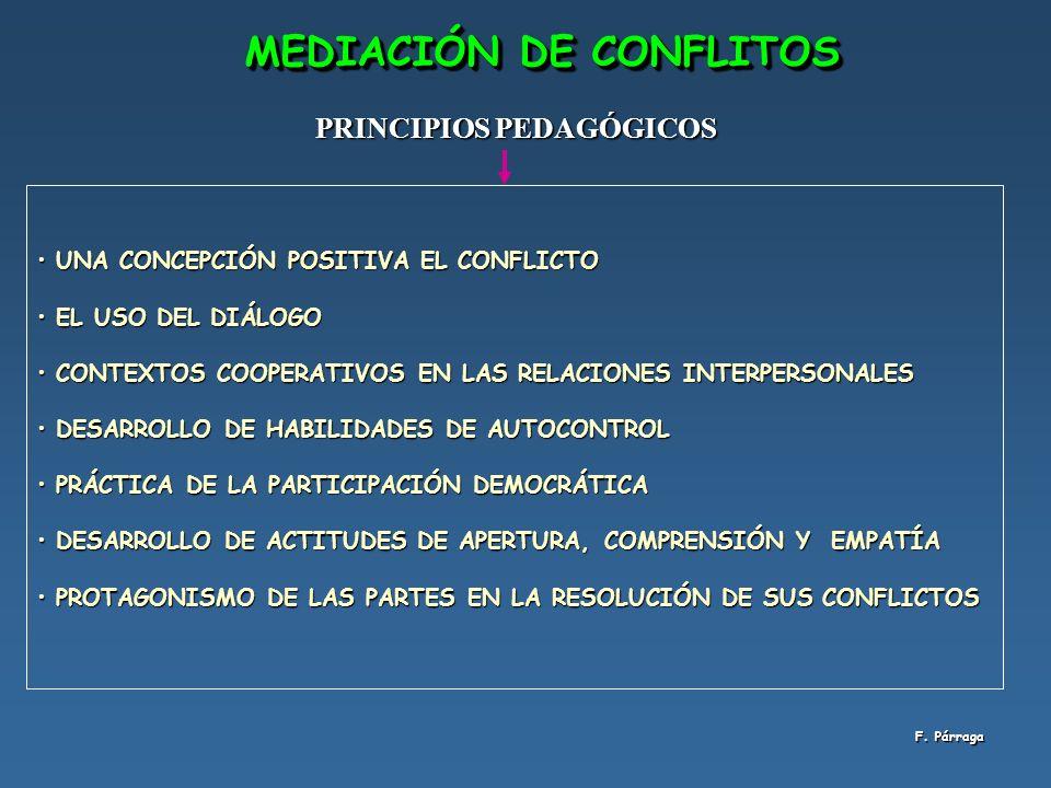 MEDIACIÓN DE CONFLITOS PRINCIPIOS PEDAGÓGICOS PRINCIPIOS PEDAGÓGICOS UNA CONCEPCIÓN POSITIVA EL CONFLICTO UNA CONCEPCIÓN POSITIVA EL CONFLICTO EL USO