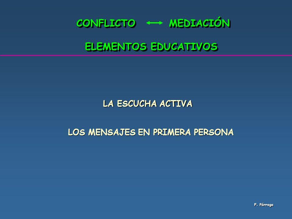 CONFLICTO MEDIACIÓN CONFLICTO MEDIACIÓN ELEMENTOS EDUCATIVOS CONFLICTO MEDIACIÓN CONFLICTO MEDIACIÓN ELEMENTOS EDUCATIVOS LA ESCUCHA ACTIVA LOS MENSAJ