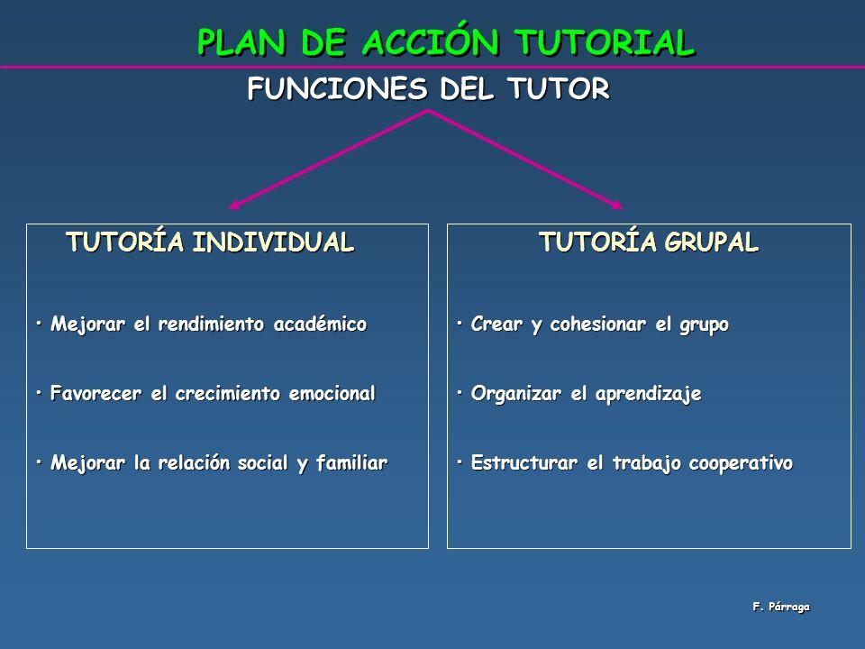 PLAN DE ACCIÓN TUTORIAL FUNCIONES DEL TUTOR FUNCIONES DEL TUTOR F. Párraga TUTORÍA INDIVIDUAL TUTORÍA INDIVIDUAL Mejorar el rendimiento académico Mejo