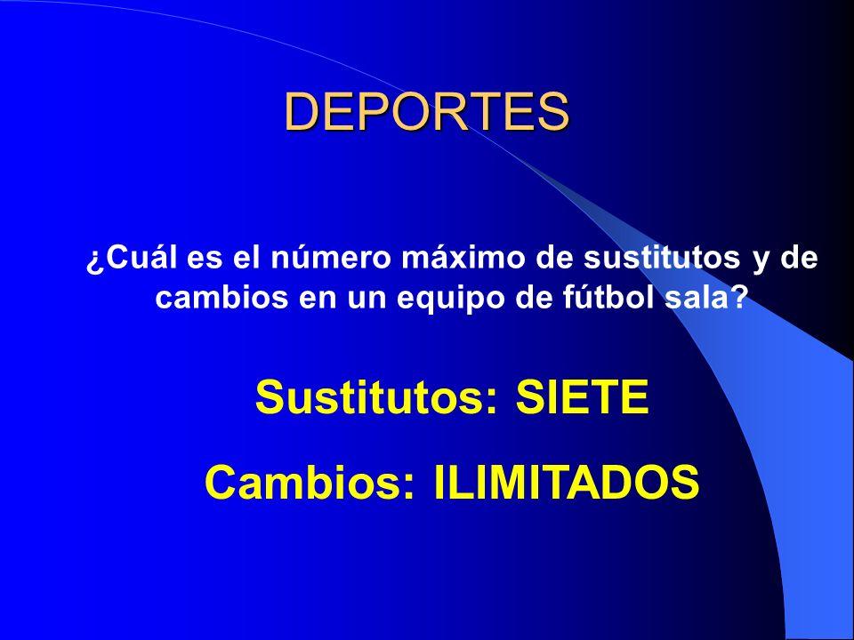 DEPORTES ¿Cuál es el número máximo de sustitutos y de cambios en un equipo de fútbol sala.