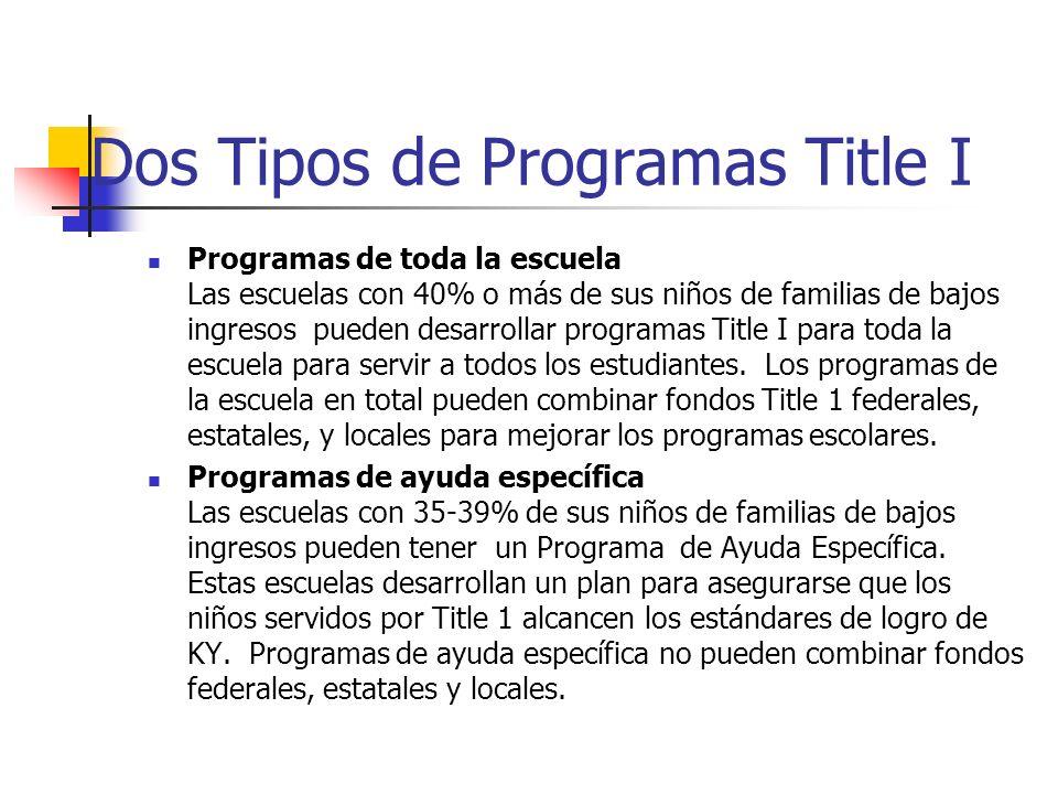 Dos Tipos de Programas Title I Programas de toda la escuela Las escuelas con 40% o más de sus niños de familias de bajos ingresos pueden desarrollar programas Title I para toda la escuela para servir a todos los estudiantes.