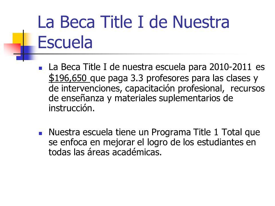 La Beca Title I de Nuestra Escuela La Beca Title I de nuestra escuela para 2010-2011 es $ 196,650 que paga 3.3 profesores para las clases y de intervenciones, capacitación profesional, recursos de enseñanza y materiales suplementarios de instrucción.