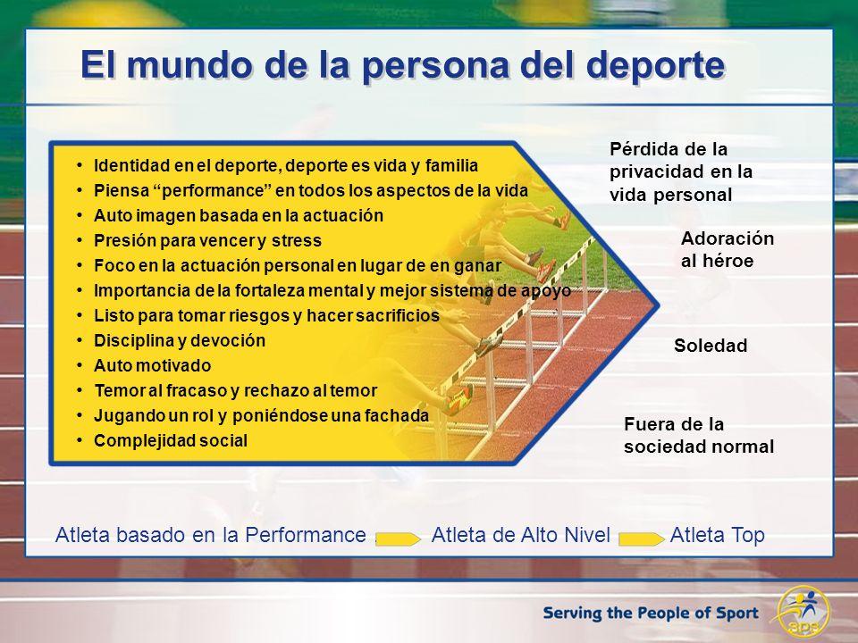 El mundo de la persona del deporte Identidad en el deporte, deporte es vida y familia Piensa performance en todos los aspectos de la vida Auto imagen