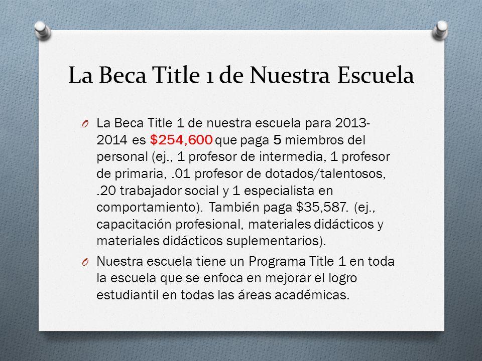 La Beca Title 1 de Nuestra Escuela O La Beca Title 1 de nuestra escuela para 2013- 2014 es $254,600 que paga 5 miembros del personal (ej., 1 profesor de intermedia, 1 profesor de primaria,.01 profesor de dotados/talentosos,.20 trabajador social y 1 especialista en comportamiento).