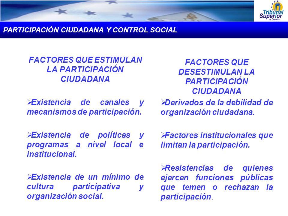 FACTORES QUE ESTIMULAN LA PARTICIPACIÓN CIUDADANA Existencia de canales y mecanismos de participación. Existencia de políticas y programas a nivel loc