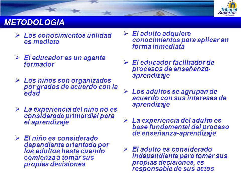 Los conocimientos utilidad es mediata El educador es un agente formador Los niños son organizados por grados de acuerdo con la edad La experiencia del