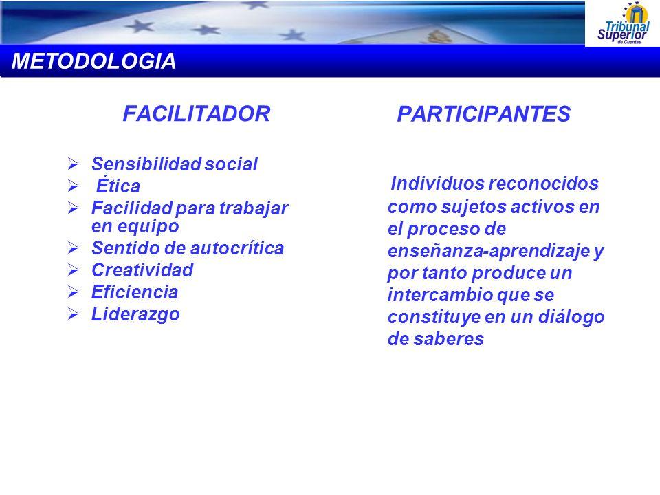 FACILITADOR Sensibilidad social Ética Facilidad para trabajar en equipo Sentido de autocrítica Creatividad Eficiencia Liderazgo PARTICIPANTES Individu