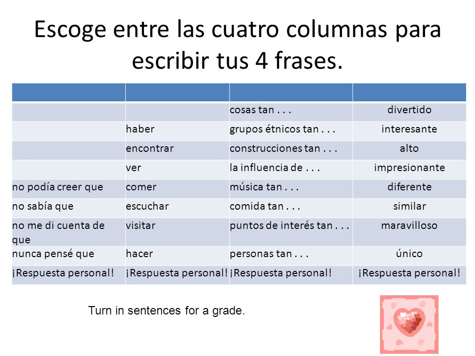 For extra points or instead of Huipil: Guided practice in class Use the conditional to express what you would do or what a situation would be like Tu