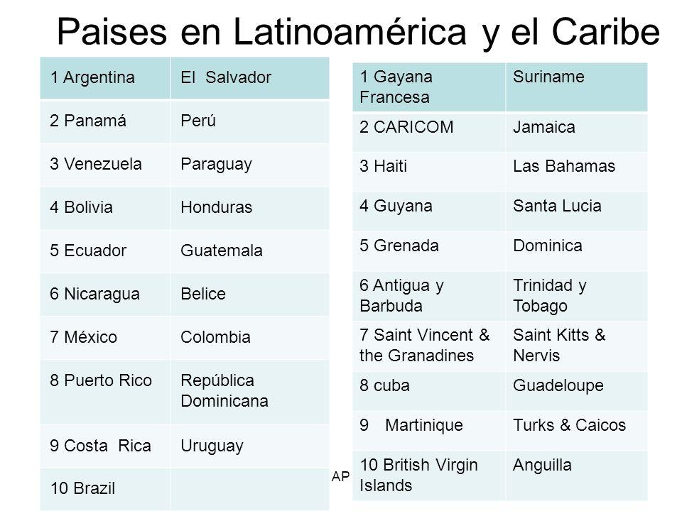 Viaje a latinoamérica *Imprimir información para la clase el 15 de enero * Traer una foto para su pasaporte Class work enero 15: Print information to