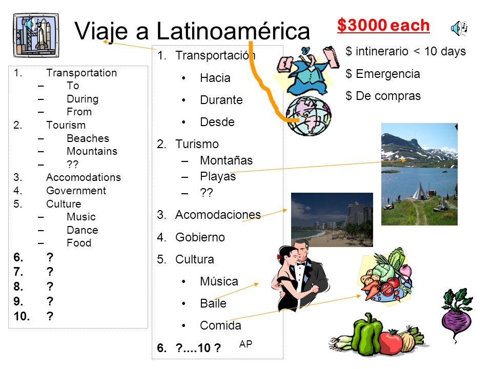Paises en Latinoamérica y el Caribe 1 ArgentinaEl Salvador 2 PanamáPerú 3 VenezuelaParaguay 4 BoliviaHonduras 5 EcuadorGuatemala 6 NicaraguaBelice 7 M