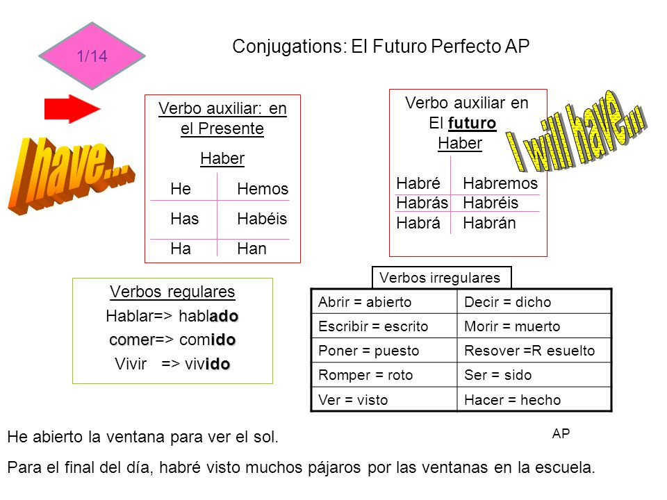 Conjugations:Monday Enero14 Estudiar el Tiempo Futuro de Verbos Regulares: Keep entire verb and add future endings Future endings: - é, -ás, -á, -emos, -éis, -án Visitaremos todo Latinoamérica en las próximas dos semanas.