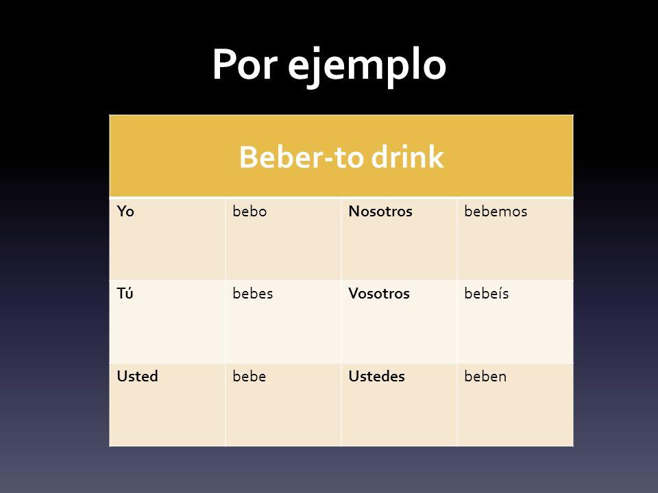 Por ejemplo Beber-to drink YobeboNosotrosbebemos TúbebesVosotrosbebeís UstedbebeUstedesbeben