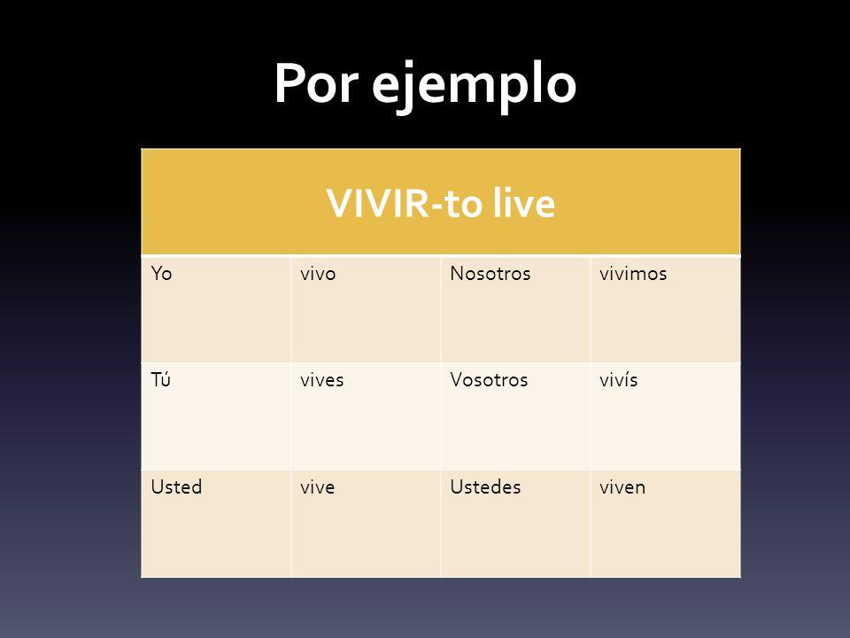 Por ejemplo VIVIR-to live YovivoNosotrosvivimos TúvivesVosotrosvivís UstedviveUstedesviven