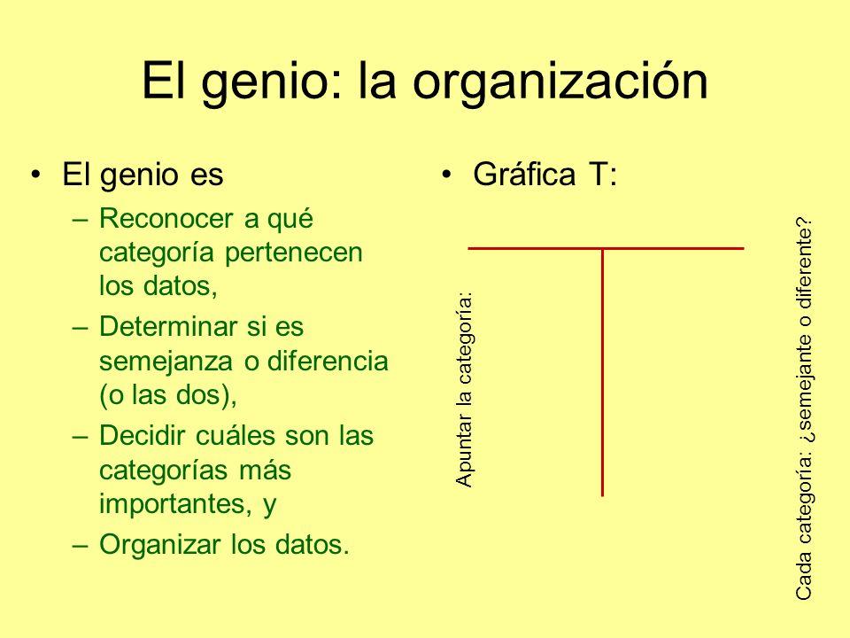 El genio: la organización El genio es –Reconocer a qué categoría pertenecen los datos, –Determinar si es semejanza o diferencia (o las dos), –Decidir cuáles son las categorías más importantes, y –Organizar los datos.