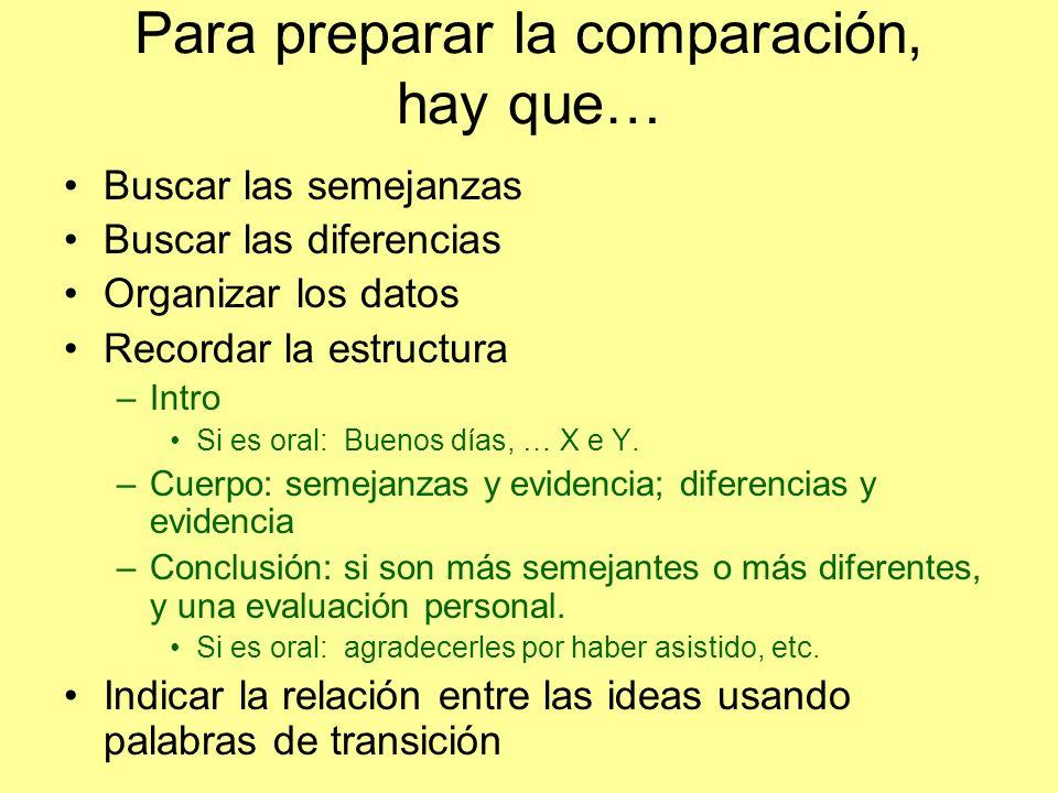 Para preparar la comparación, hay que… Buscar las semejanzas Buscar las diferencias Organizar los datos Recordar la estructura –Intro Si es oral: Buenos días, … X e Y.
