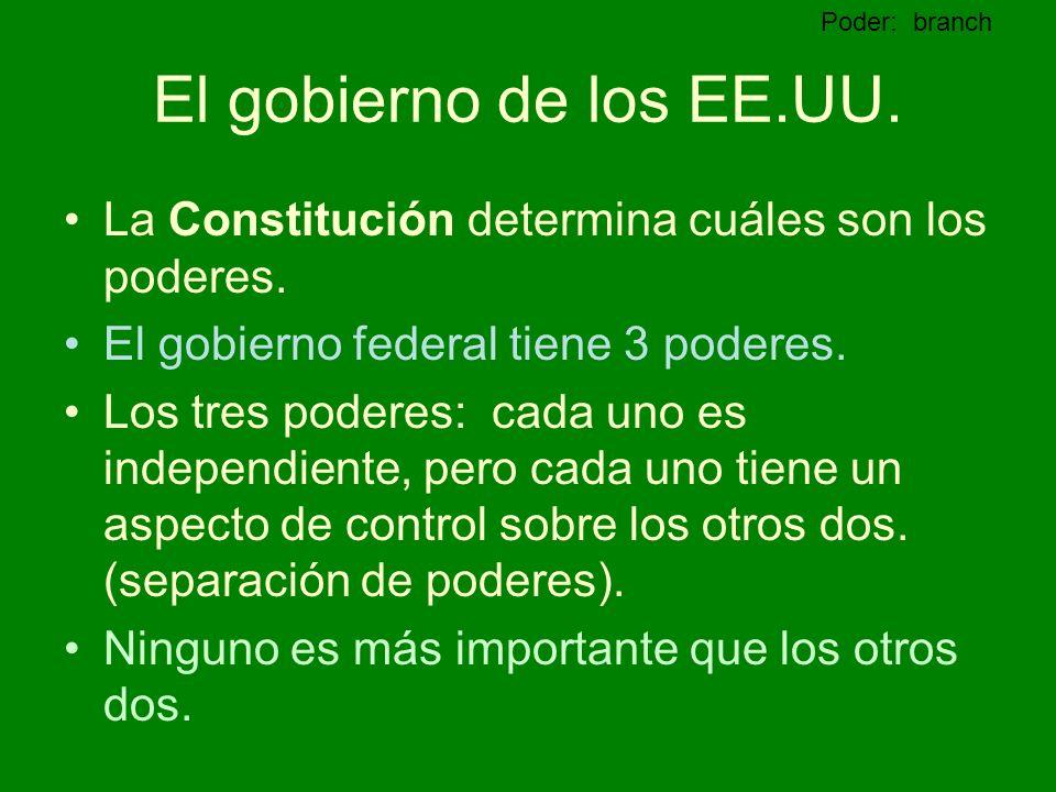 El gobierno de los EE.UU. La Constitución determina cuáles son los poderes. El gobierno federal tiene 3 poderes. Los tres poderes: cada uno es indepen