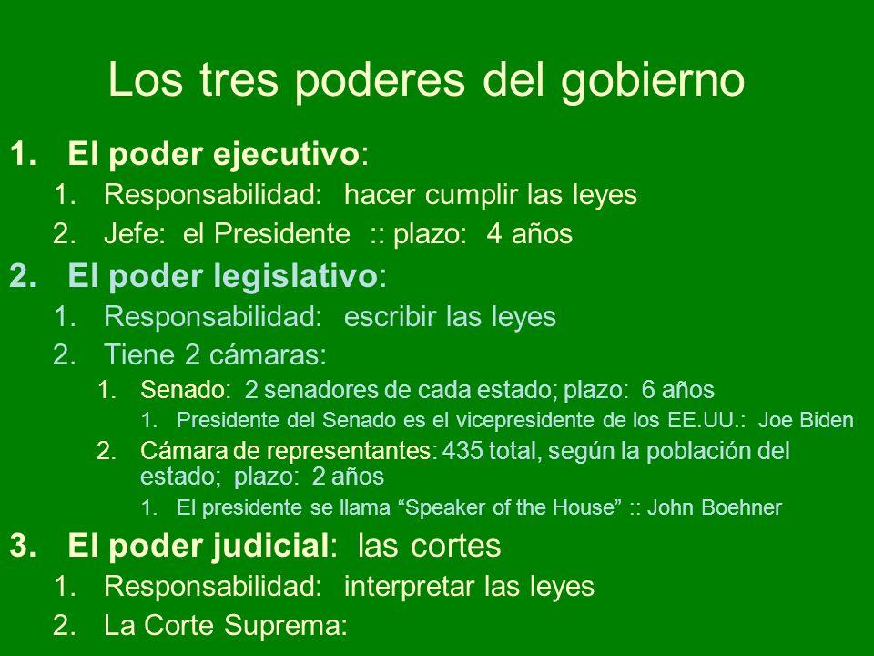 1.El poder ejecutivo: 1.Responsabilidad: hacer cumplir las leyes 2.Jefe: el Presidente :: plazo: 4 años 2.El poder legislativo: 1.Responsabilidad: esc