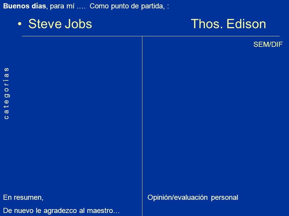Steve JobsThos. Edison SEM/DIF Buenos días, para mí …. Como punto de partida, : c a t e g o r í a s En resumen, Opinión/evaluación personal De nuevo l