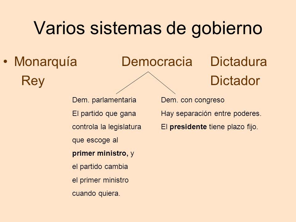Varios sistemas de gobierno MonarquíaDemocraciaDictadura ReyDictador Dem. parlamentariaDem. con congreso El partido que ganaHay separación entre poder