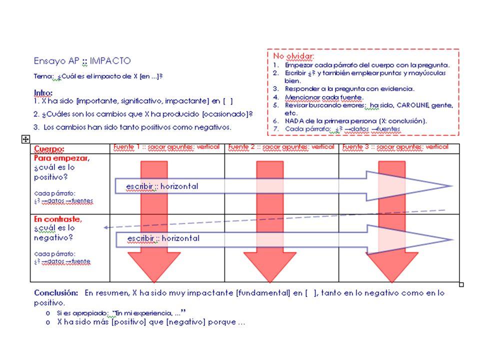 CRS NSHS 2011 Estrategias para la presentación oral ESTRATEGIA: saber de antemano cómo se deben organizar, y cuál será la introducción de cada clase d