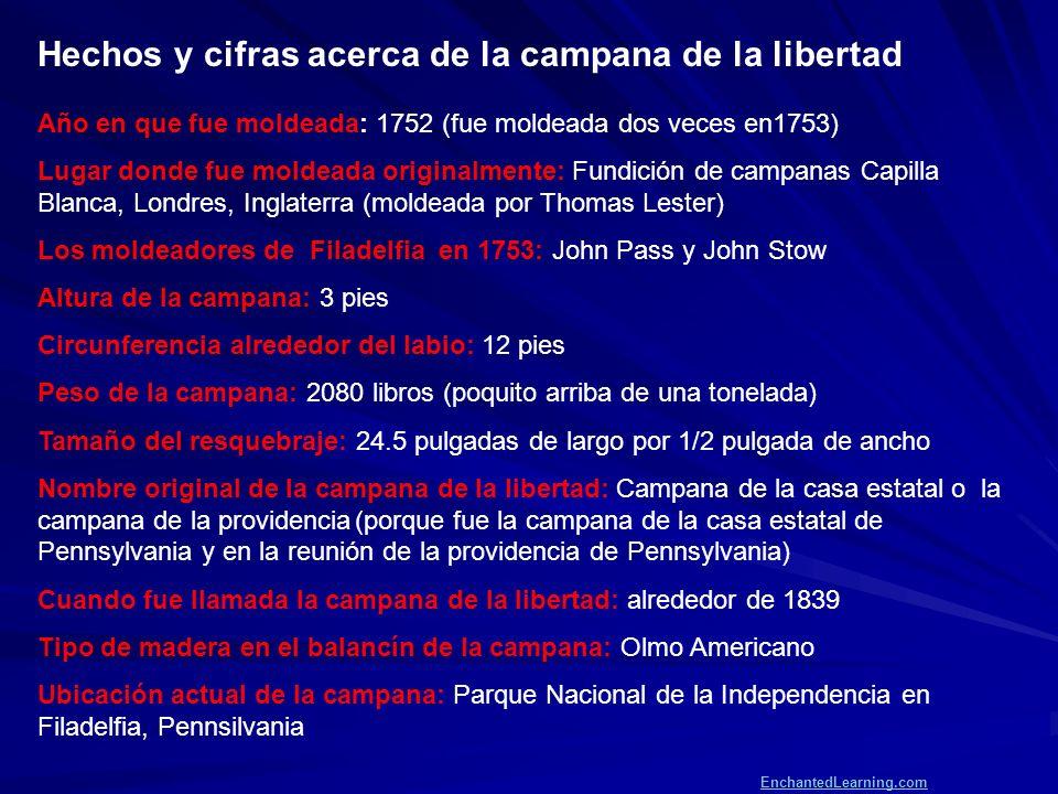 Hechos y cifras acerca de la campana de la libertad Año en que fue moldeada: 1752 (fue moldeada dos veces en1753) Lugar donde fue moldeada originalmen