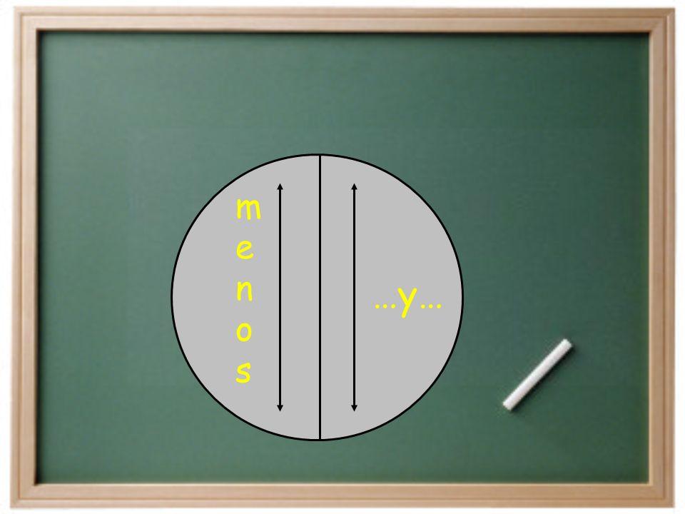 For minutes 1-30 we use Y = and 12: 30 Son las doce y treinta / media 1:15 – Es la una y quince / cuarto
