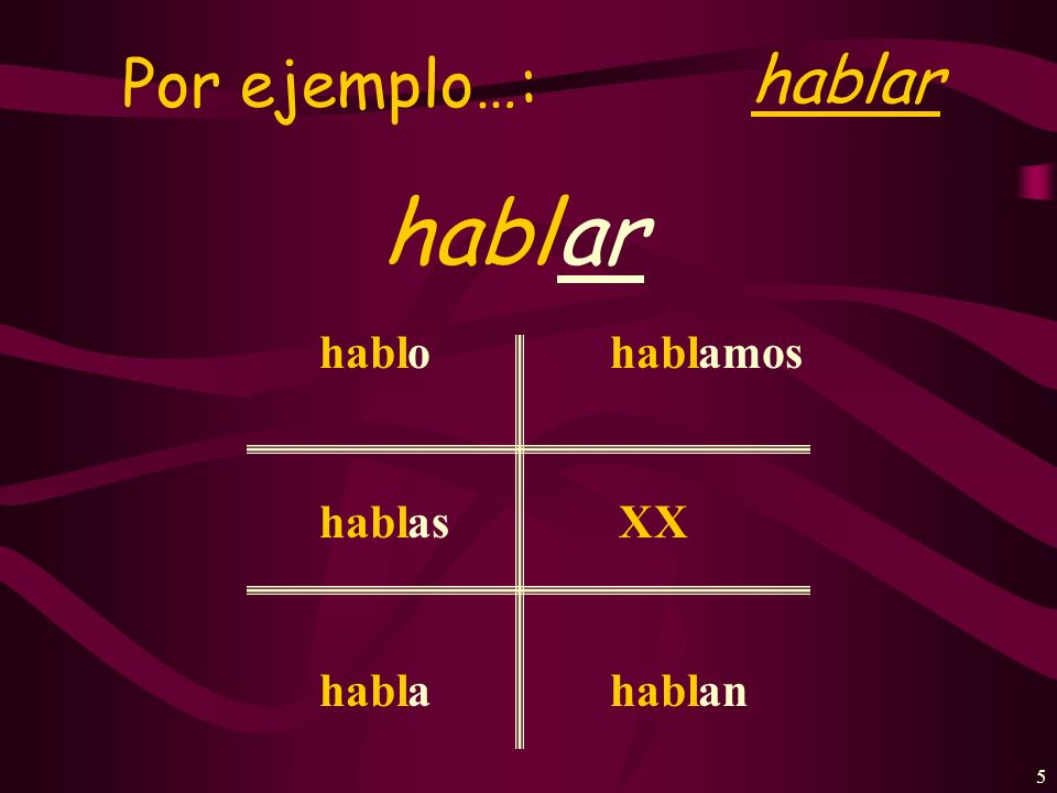 5 Por ejemplo…: hablar hablar habl XX habl o as a amos an