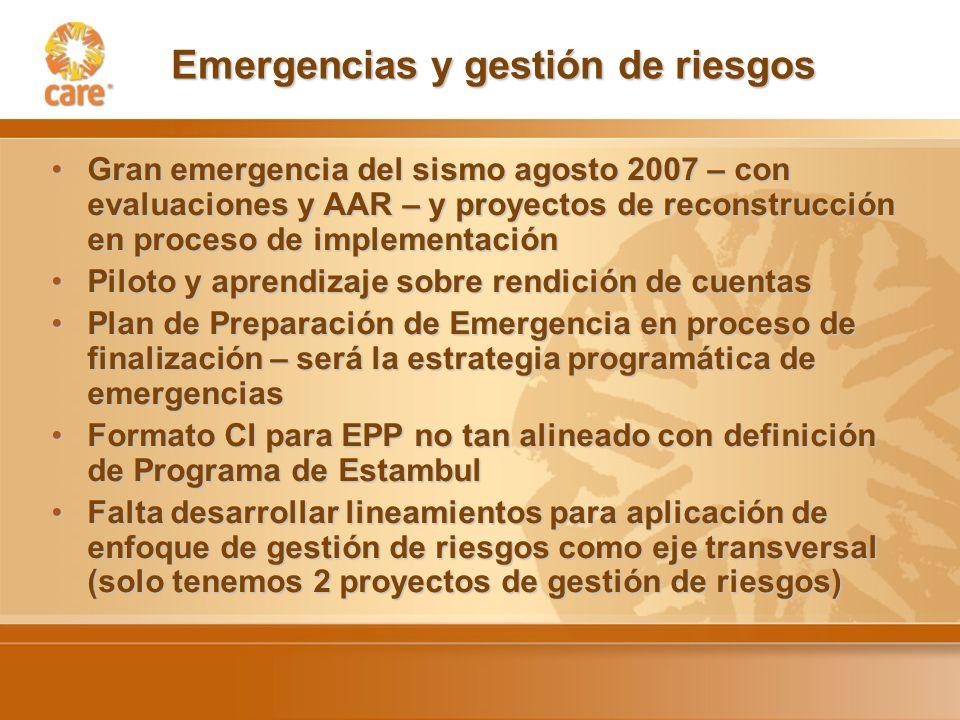 Emergencias y gestión de riesgos Gran emergencia del sismo agosto 2007 – con evaluaciones y AAR – y proyectos de reconstrucción en proceso de implementaciónGran emergencia del sismo agosto 2007 – con evaluaciones y AAR – y proyectos de reconstrucción en proceso de implementación Piloto y aprendizaje sobre rendición de cuentasPiloto y aprendizaje sobre rendición de cuentas Plan de Preparación de Emergencia en proceso de finalización – será la estrategia programática de emergenciasPlan de Preparación de Emergencia en proceso de finalización – será la estrategia programática de emergencias Formato CI para EPP no tan alineado con definición de Programa de EstambulFormato CI para EPP no tan alineado con definición de Programa de Estambul Falta desarrollar lineamientos para aplicación de enfoque de gestión de riesgos como eje transversal (solo tenemos 2 proyectos de gestión de riesgos)Falta desarrollar lineamientos para aplicación de enfoque de gestión de riesgos como eje transversal (solo tenemos 2 proyectos de gestión de riesgos)
